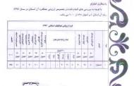 احراز رتبه یک توسط هیأت سوارکاری استان اصفهان در خصوص ارزیابی عملکرد این هیأت در سال 1394