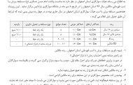 اطلاعیه مسابقات پرش با اسب قهرمانی مالکین استان اصفهان در سال ۹۶